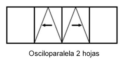 osciloparalela 2 hojas